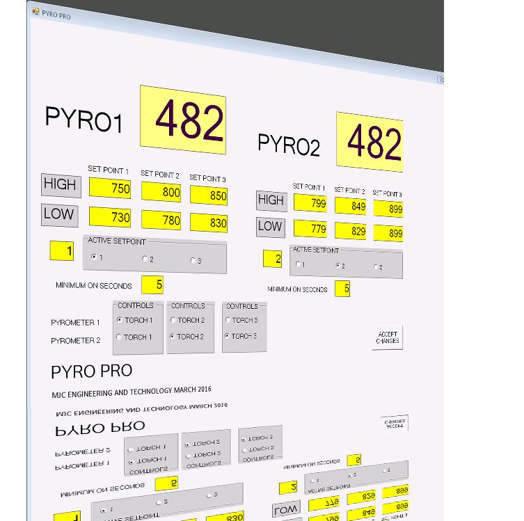PyroPRO™